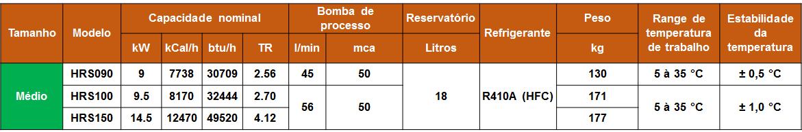 Chiller SMC_7